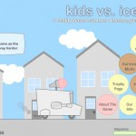 Kids Vs. Ice Cream Screenshot