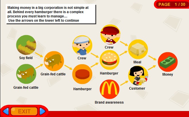 How Would You Describe Mcdonald's Business Strategy?